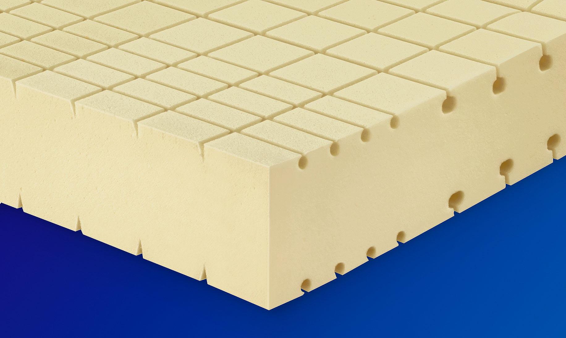 Komfort-SAN 50 HR koudschuim matras